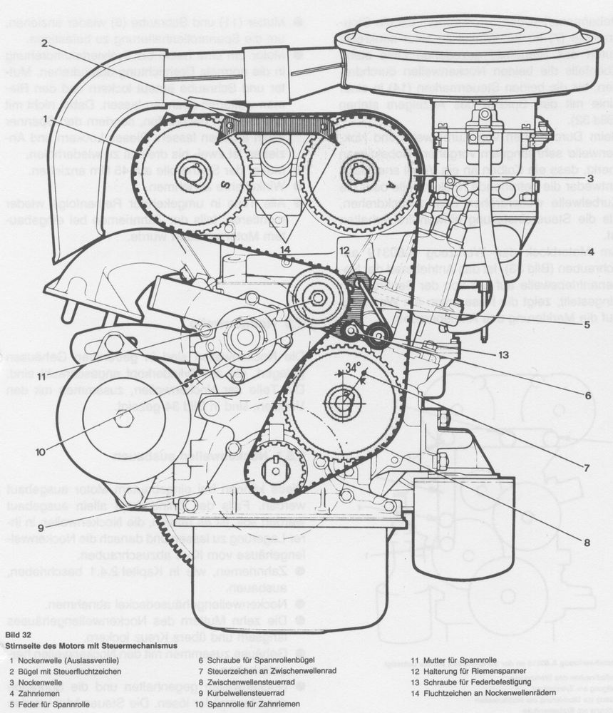 Spider Point Kostenlose Downloads 79 Fiat 124 Schematic Download